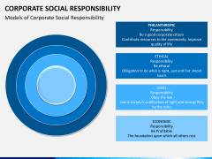 Corporate social responsibility PPT slide 10
