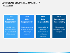 Corporate social responsibility PPT slide 11