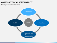 Corporate social responsibility PPT slide 16