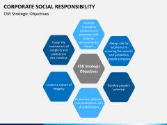 Corporate social responsibility PPT slide 19