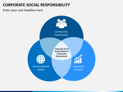 Corporate social responsibility PPT slide 2