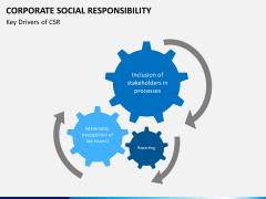 Corporate social responsibility PPT slide 21