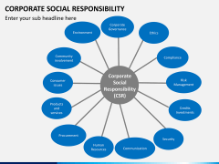 Corporate social responsibility PPT slide 22