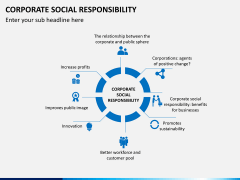 Corporate social responsibility PPT slide 7