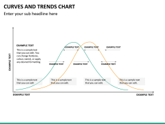 Curve and trends chart PPT slide 11