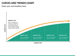 Curve and trends chart PPT slide 20