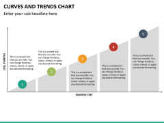 Curve and trends chart PPT slide 12