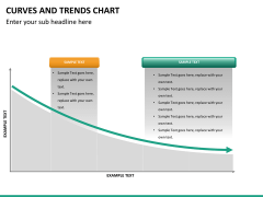 Curve and trends chart PPT slide 19