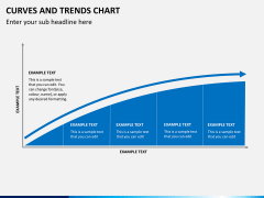 Curve and trends chart PPT slide 10