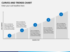 Curve and trends chart PPT slide 2