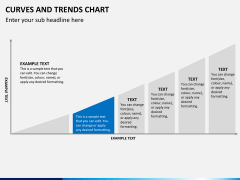 Curve and trends chart PPT slide 3