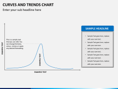 Curve and trends chart PPT slide 5