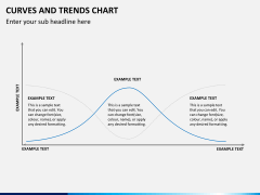 Curve and trends chart PPT slide 6