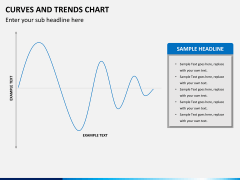 Curve and trends chart PPT slide 7