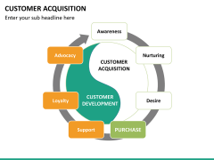 Customer acquisition PPT slide 14
