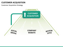 Customer acquisition PPT slide 23