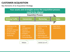 Customer acquisition PPT slide 24
