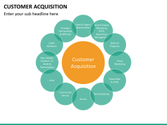Customer acquisition PPT slide 16