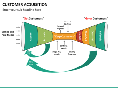 Customer acquisition PPT slide 19