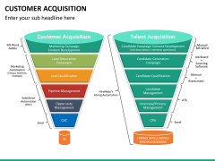Customer acquisition PPT slide 20