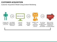 Customer acquisition PPT slide 21