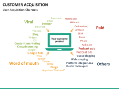 Customer acquisition PPT slide 22