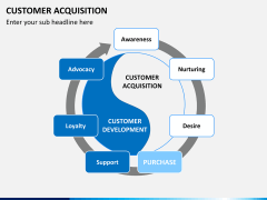Customer acquisition PPT slide 1