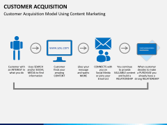 Customer acquisition PPT slide 8