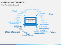 Customer acquisition PPT slide 9