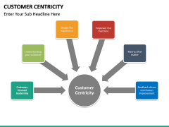 Customer centricity PPT slide 35