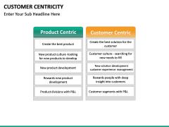 Customer centricity PPT slide 37