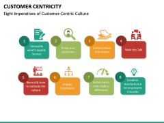 Customer centricity PPT slide 27