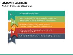 Customer centricity PPT slide 30