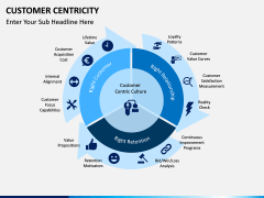 Customer centricity PPT slide 1