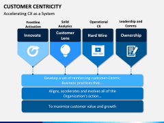 Customer centricity PPT slide 10