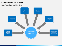 Customer centricity PPT slide 13