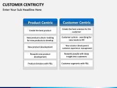 Customer centricity PPT slide 15