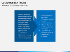 Customer centricity PPT slide 2