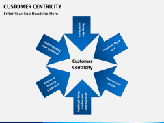 Customer centricity PPT slide 7