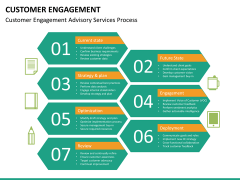 Customer engagement PPT slide 31