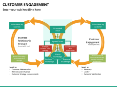 Customer engagement PPT slide 37