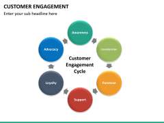 Customer engagement PPT slide 38