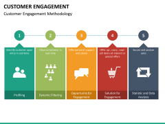 Customer engagement PPT slide 22