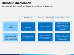 Customer engagement PPT slide 14