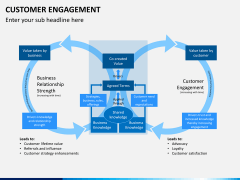 Customer engagement PPT slide 17