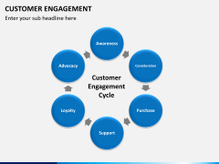 Customer engagement PPT slide 18