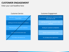 Customer engagement PPT slide 19