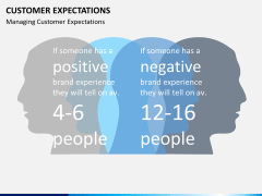 Customer expectations PPT slide 4