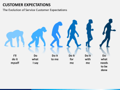 Customer expectations PPT slide 6
