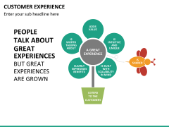 Customer experience PPT slide 28